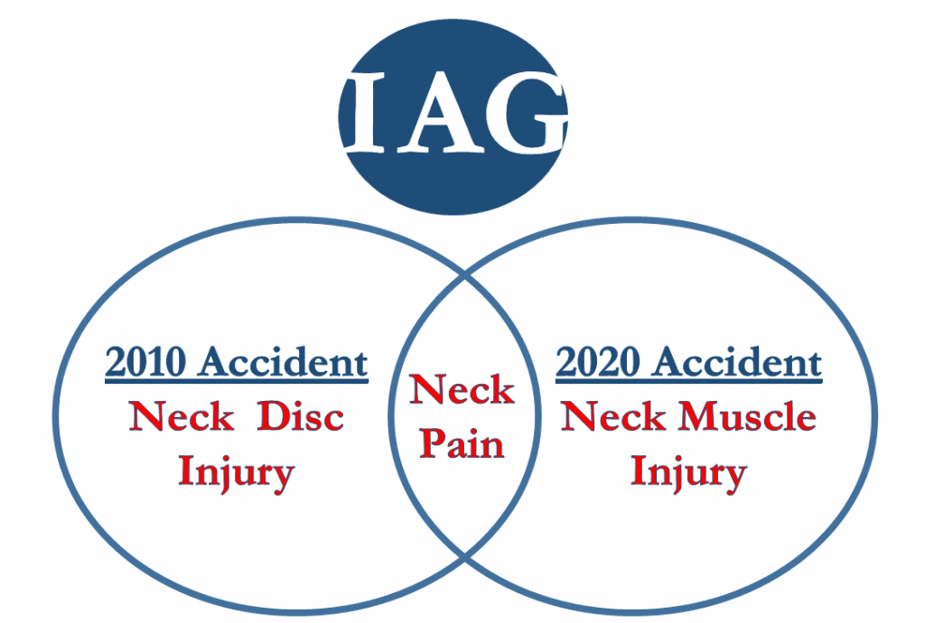 Neck + Neck Pain Lowball Offer