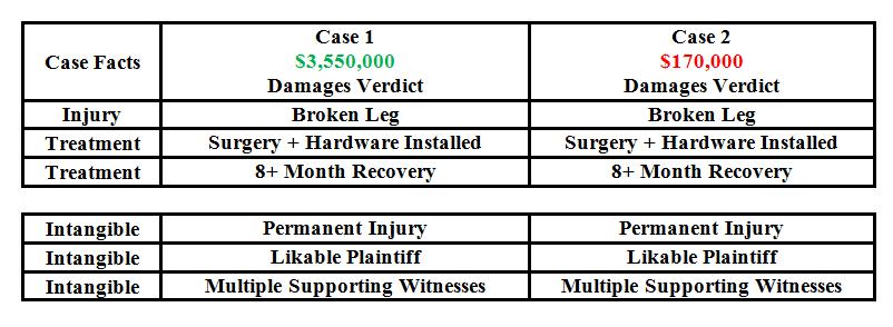 case comparison 3