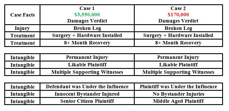 case comparison 4