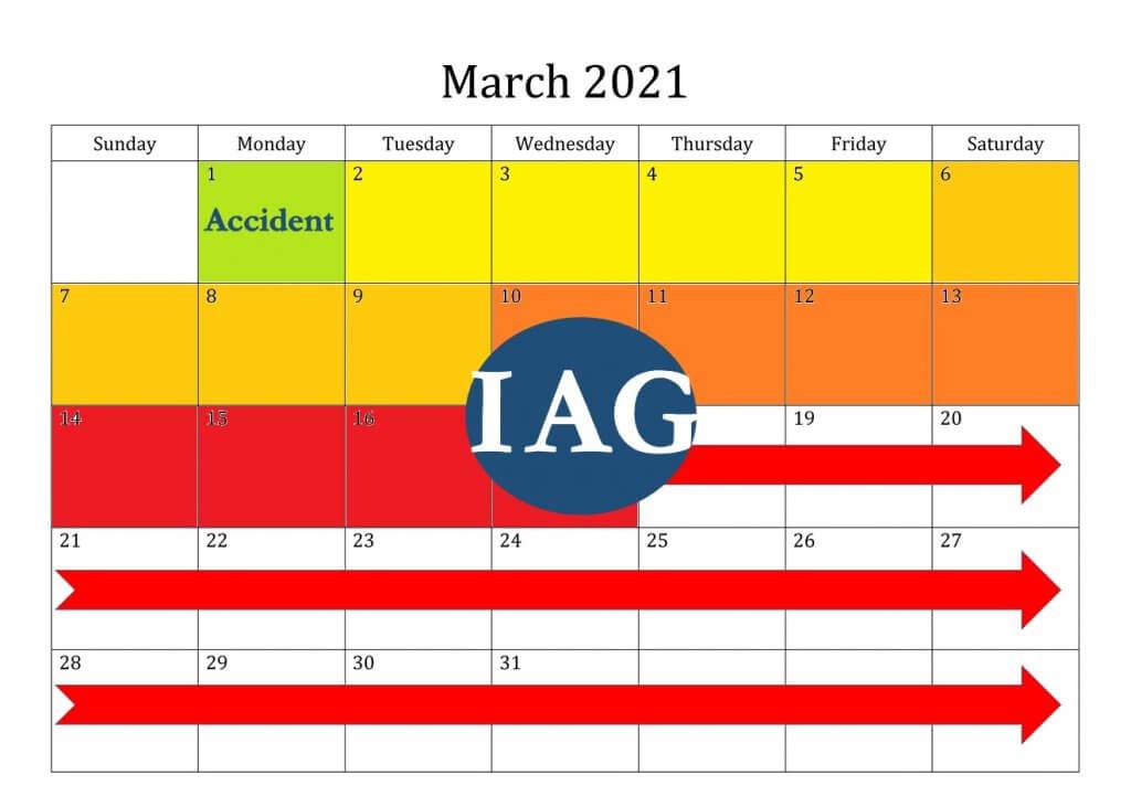 Delayed Treatment Calendar