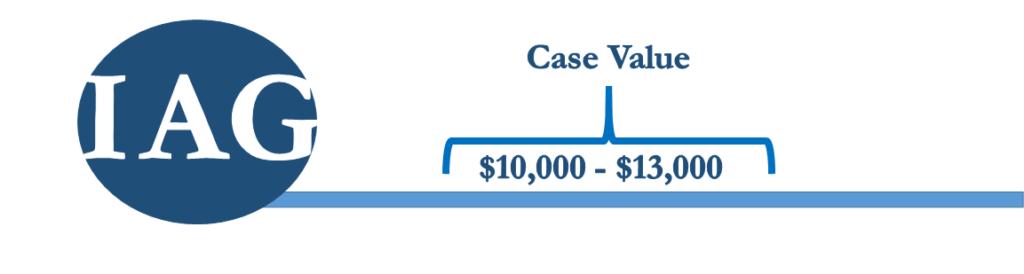 Settlement Demand Value pt. 1